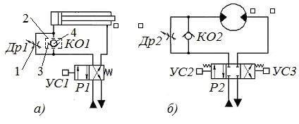 Изменение скорости гидродвигателя дросселем  с обратным клапаном