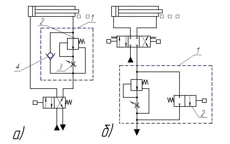 Изменение скорости  двигателя с помощью  регулятора потока
