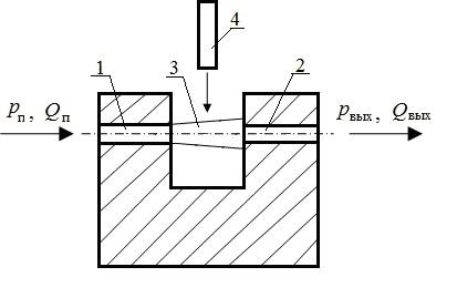 Преобразователь линейного перемещения с прерыванием струи
