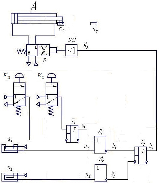 Принципиальная схема системы управления циклом А+; А–.