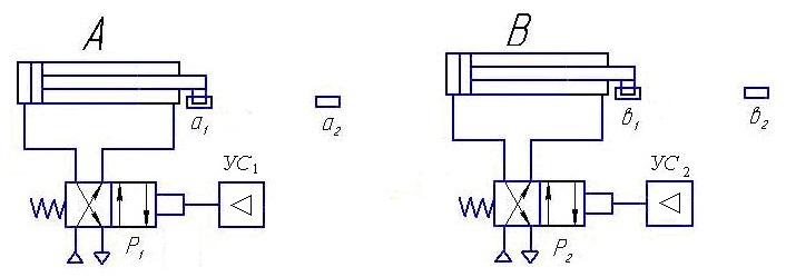 Принципиальная схема привода для реализации цикла А+; В+; В–; А–.