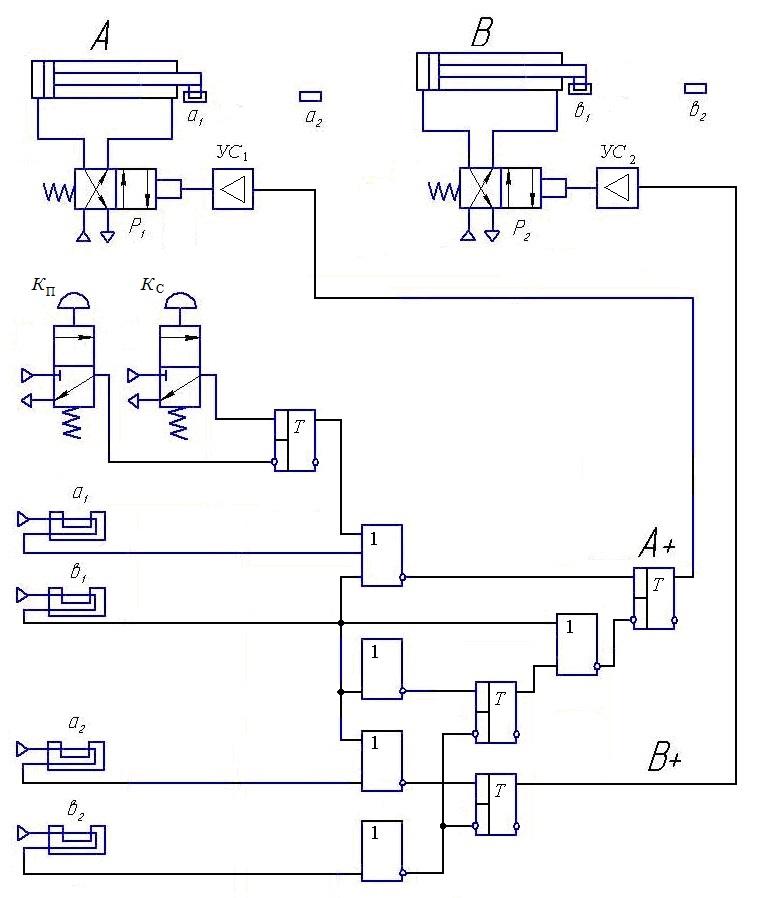 Принципиальная   схема   системы   управления   циклом А+; В+; В–; А–.