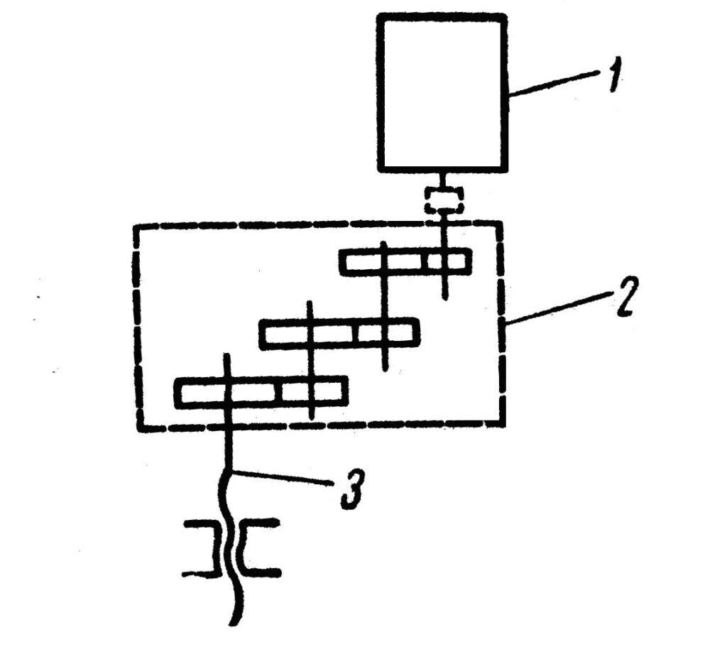 Кинематическая схема привода подачи