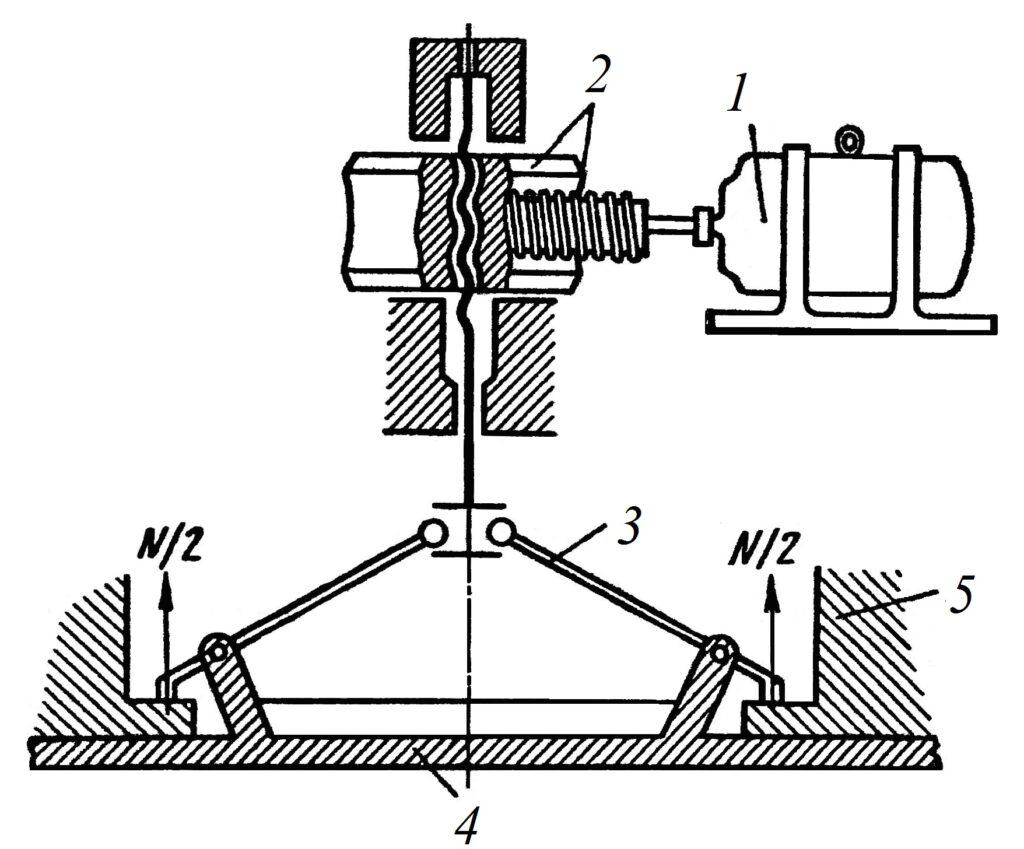 Схема привода зажима поперечины