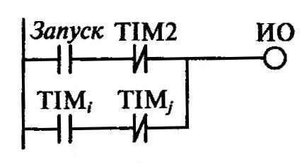 Подача управляющего сигнала на исполнительное устройство