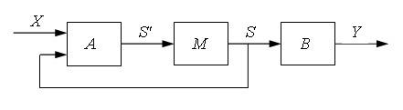 Блок-схема автомата Мура